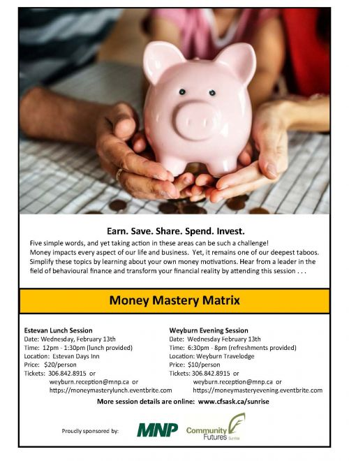 The Money Mastery Matrix