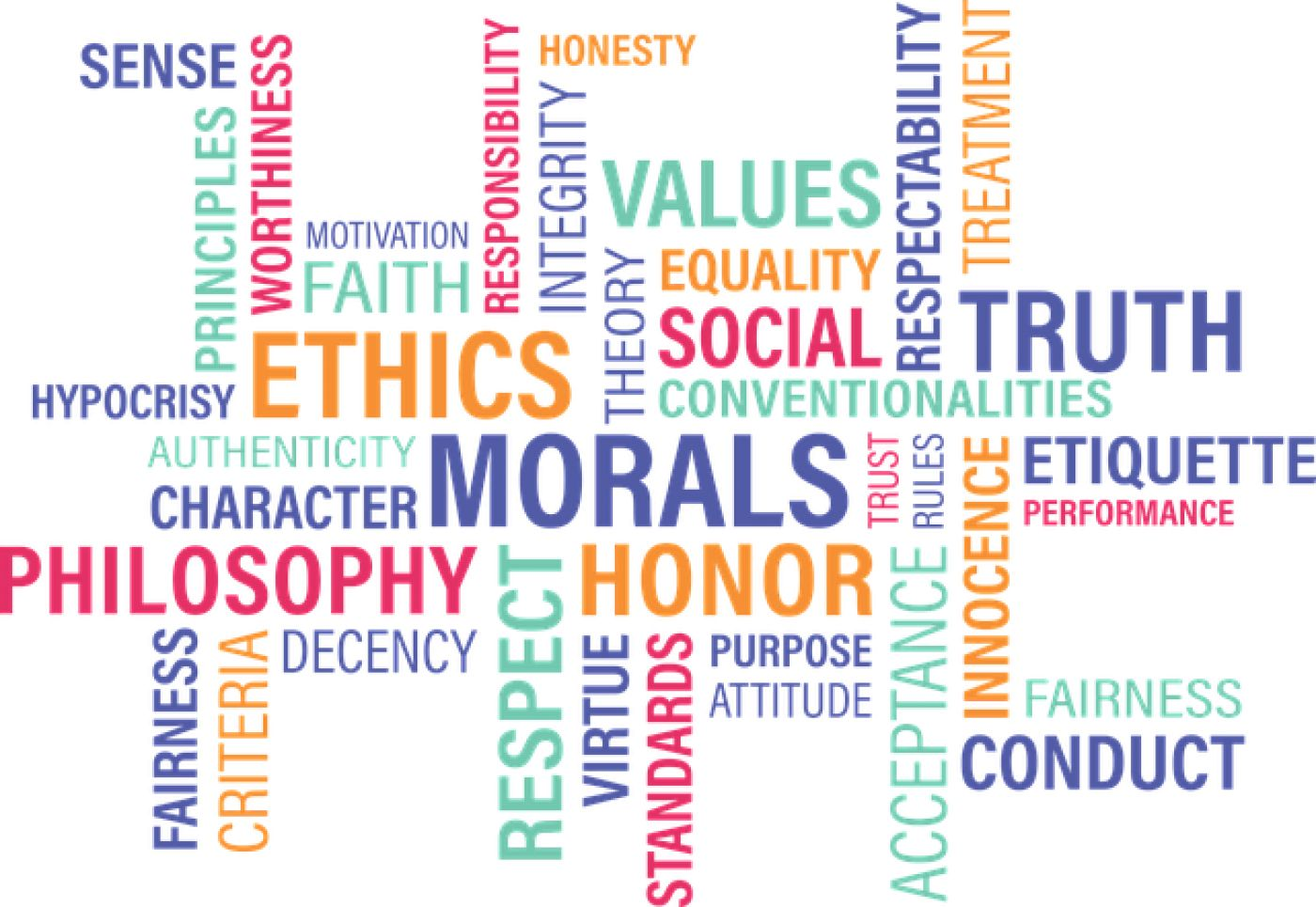 Your Business Ethics Checklist